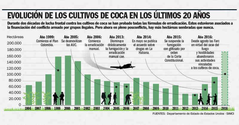 Colombia - Página 3 517462_1