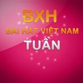 [Âm Nhạc] [Hot]HKT lại nổi dậy với phong cách mới(Giá Như Chưa Từng Quen) Bxh-song-viet-nam-tuan