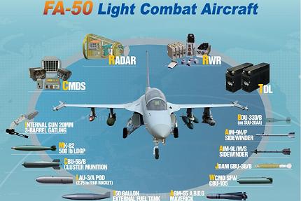 Appel d'offres SUISSE - Page 2 FA-50%20Light%20Combat%20Aircraft