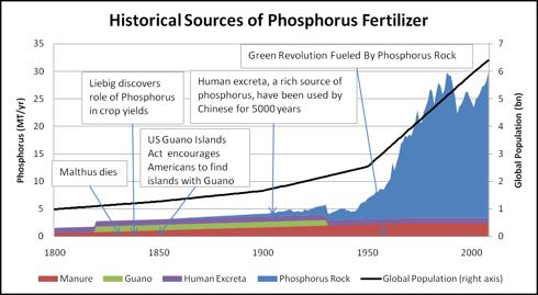 le Phosphate au Maroc,enjeux d´avenir - Page 21 345817-126341342065185-engstudent