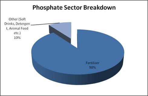 le Phosphate au Maroc,enjeux d´avenir - Page 21 345817-126341448431291-engstudent
