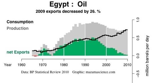 México seguirá a Egipto en colapsar 184086-129644830526795-Bill-James