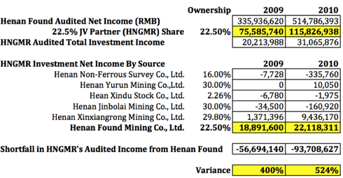 SVM /Silver Corp :  fil de suivi de la productrice d'argent - Page 2 647781-131662559769858-Alfred-Little