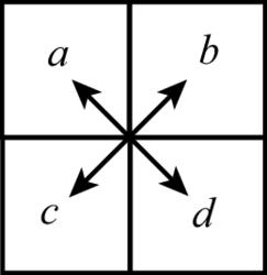 Question mathematique 6mpr05i01