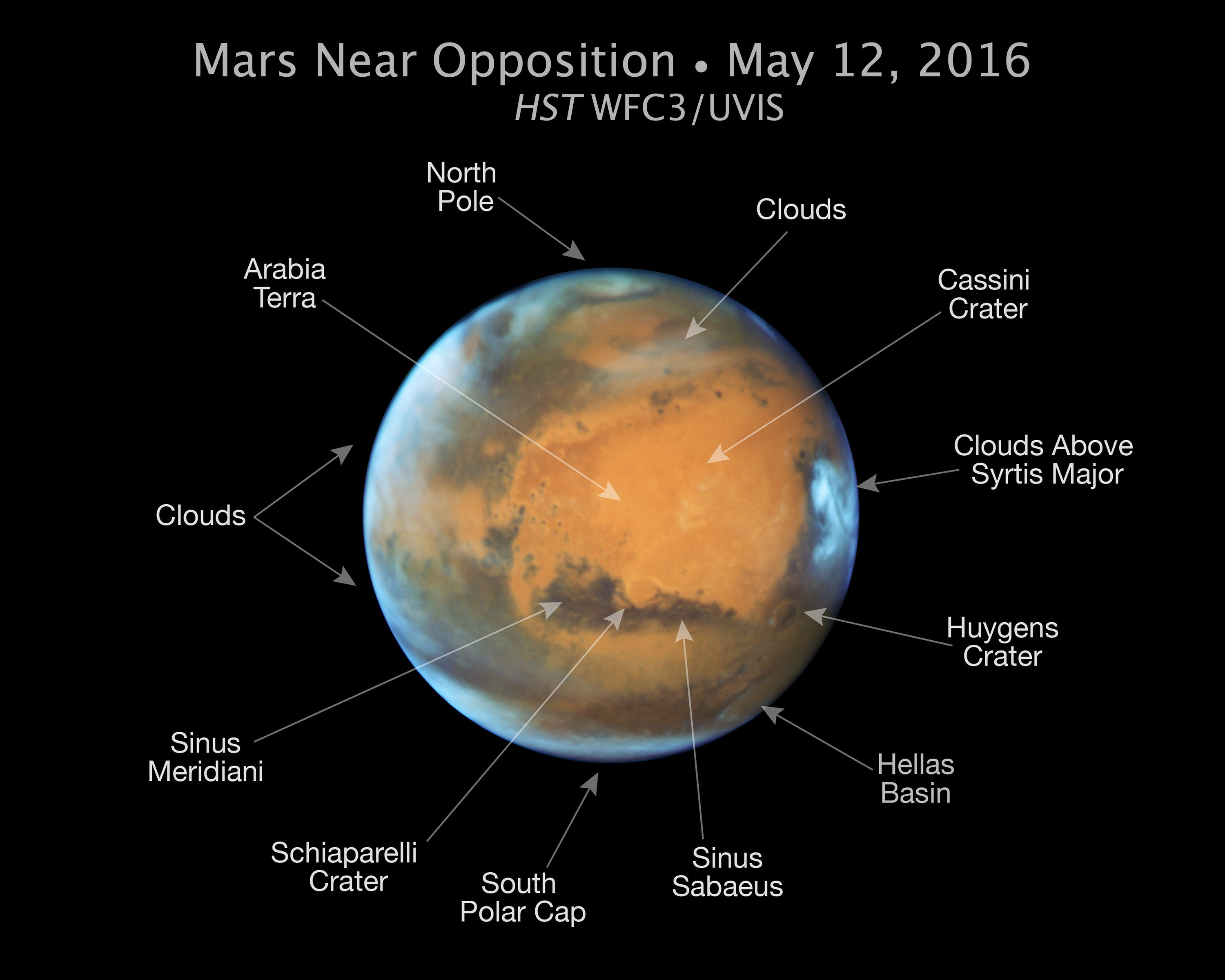 The United States of the Solar System, A.D. 2133 (Book Seven and the Seven Seals) - Page 10 Mars-hubble-may-2016-labels