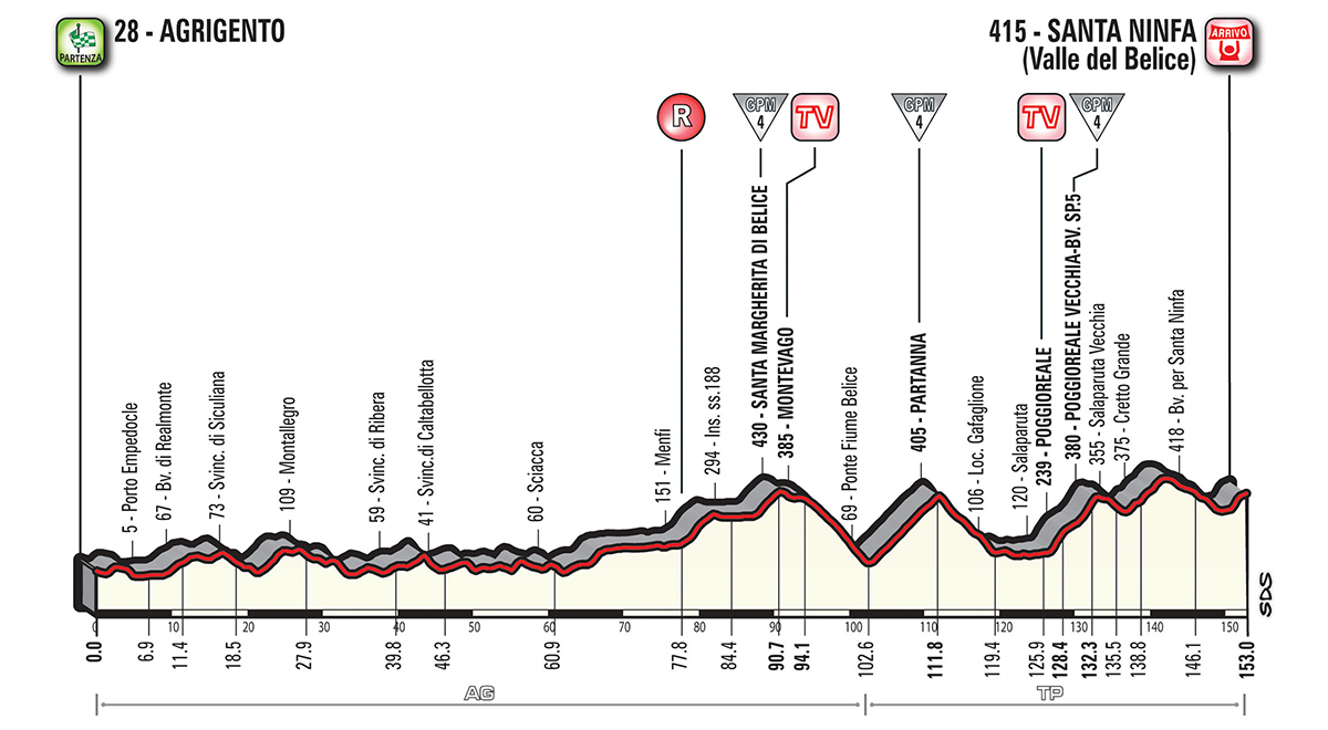 Giro d'Italia - Page 5 G18_T05_SantaNinfa_alt_jpg