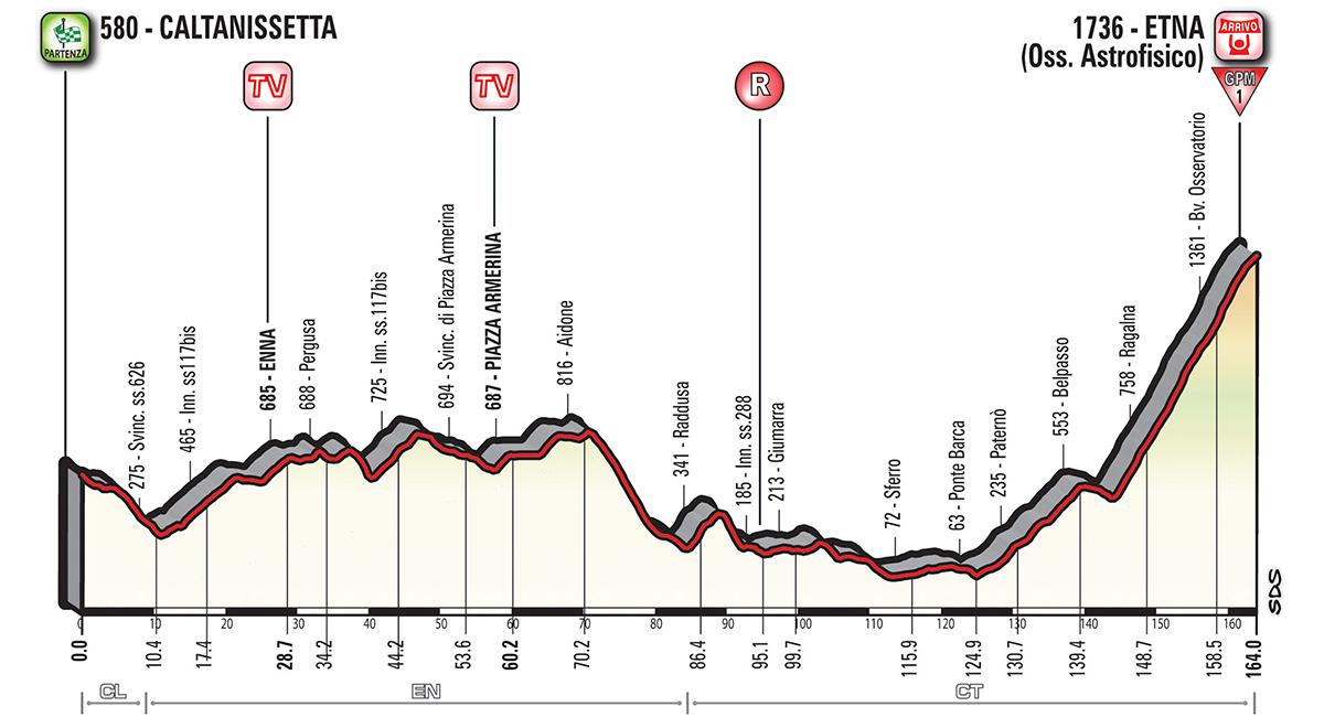 Giro d'Italia G18_T06_Etna_alt_jpg