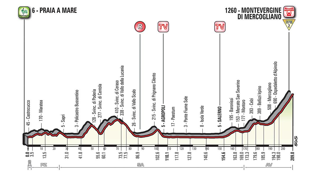Giro d'Italia G18_T08_Montevergine_alt_jpg