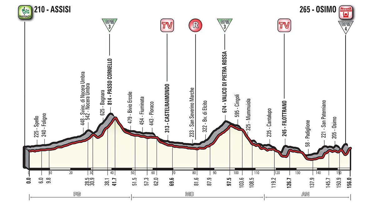 Giro d'Italia G18_T11_Osimo_alt_jpg