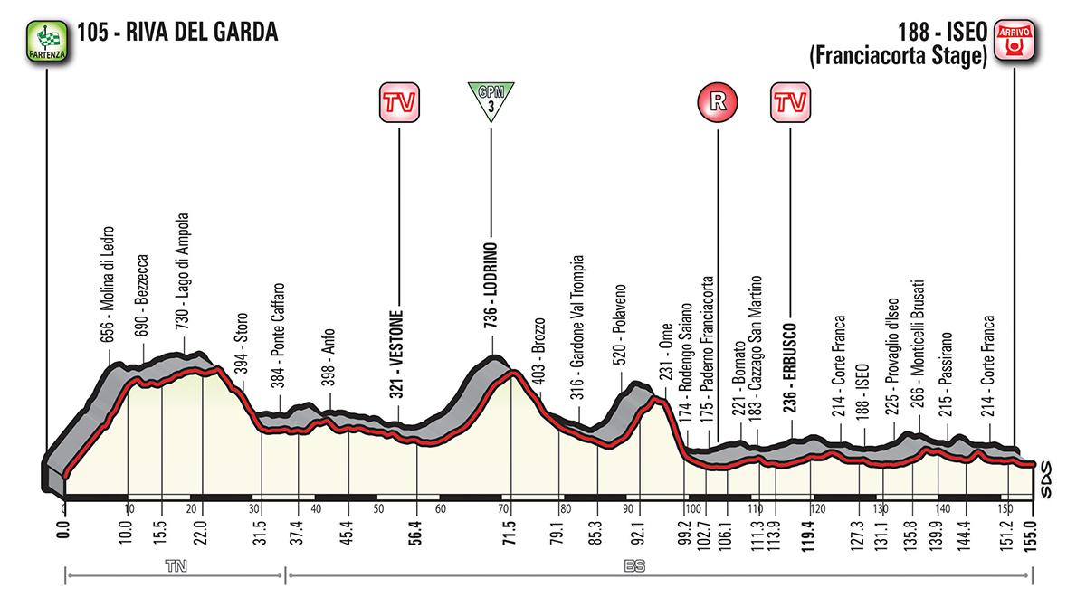 Giro d'Italia G18_T17_Iseo_alt_jpg