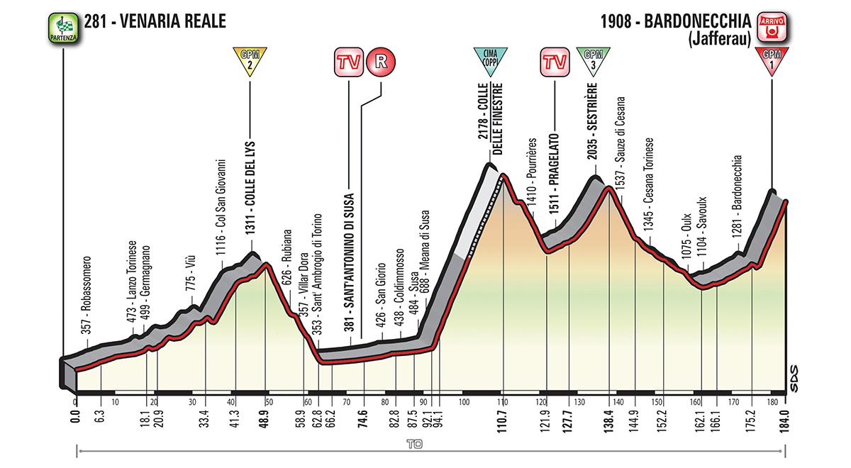 Giro d'Italia G18_T19_Bardonecchia_alt_jpg