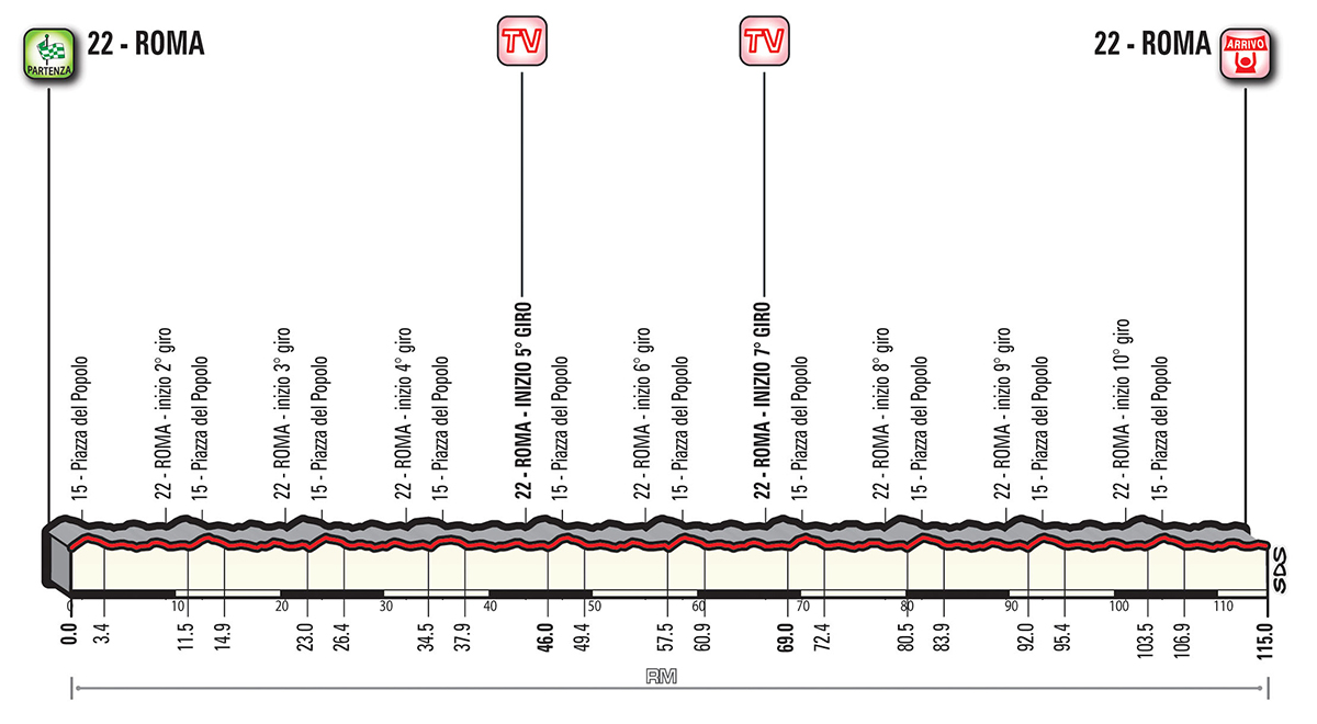 Giro d'Italia - Page 24 G18_T21_Roma_alt_jpg