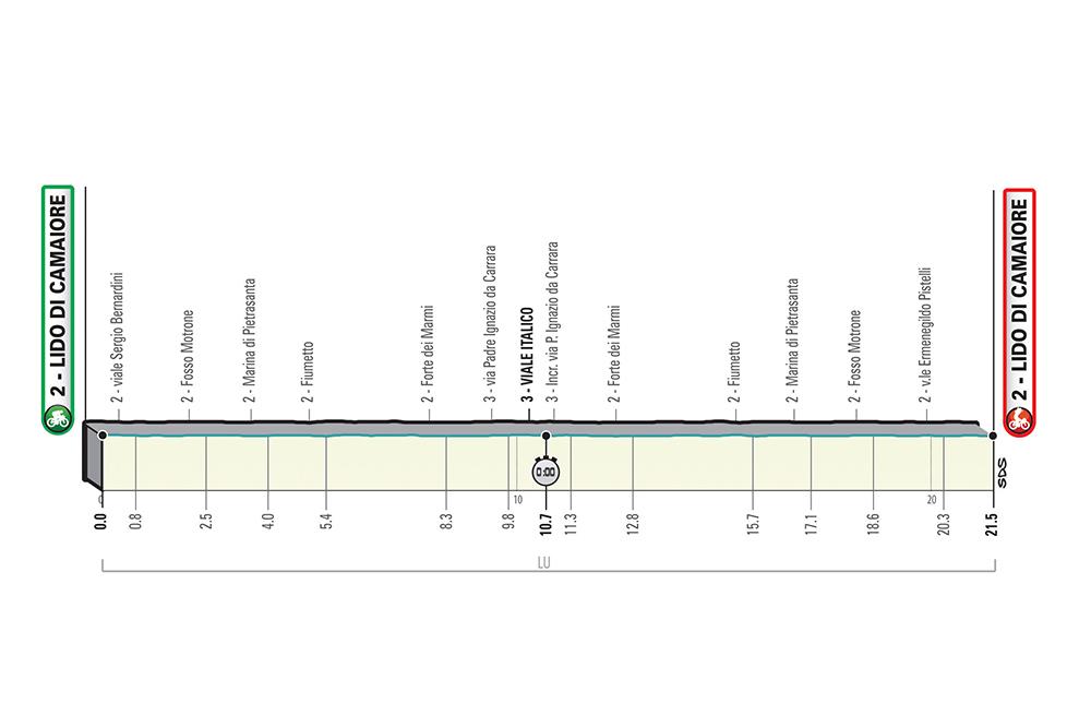 Tirreno-Adriatico T01_LidoCamaiore_alt_jpg