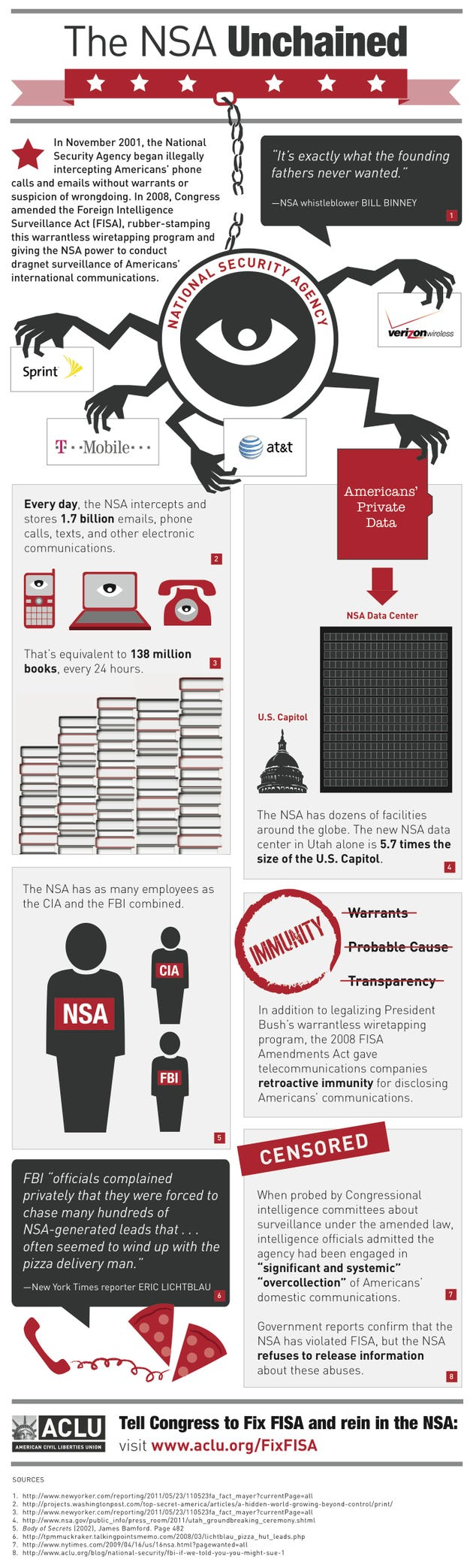 Mass Government Surveillance Dragnet Goes Into Overdrive Nsa-infographic