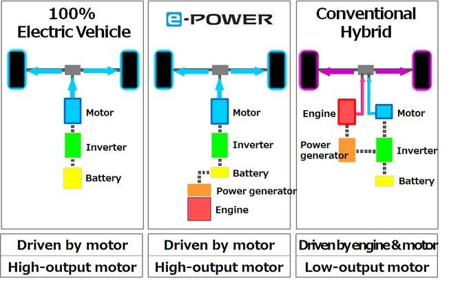 Kicks que faz 34 km/l de gasolina está nos planos da Nissan 2nxtz1pka0gg20inea6m3pwzv