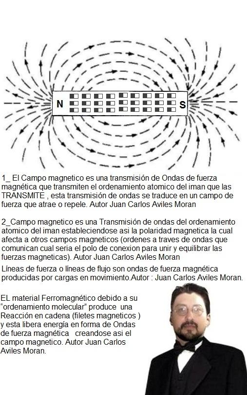 el Campo magnetico es una transmisión  de Ondas de fuerza magnética . Autor Juan Carlos Aviles Moran 4f2985669c2a6s190065