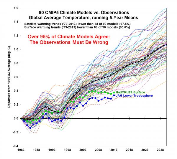 Le réchauffement climatique, mensonge éhonté ? - Page 11 1159476526