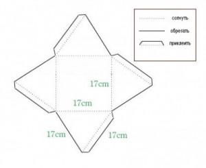 Делаем упаковку X_77cc7283-300x245