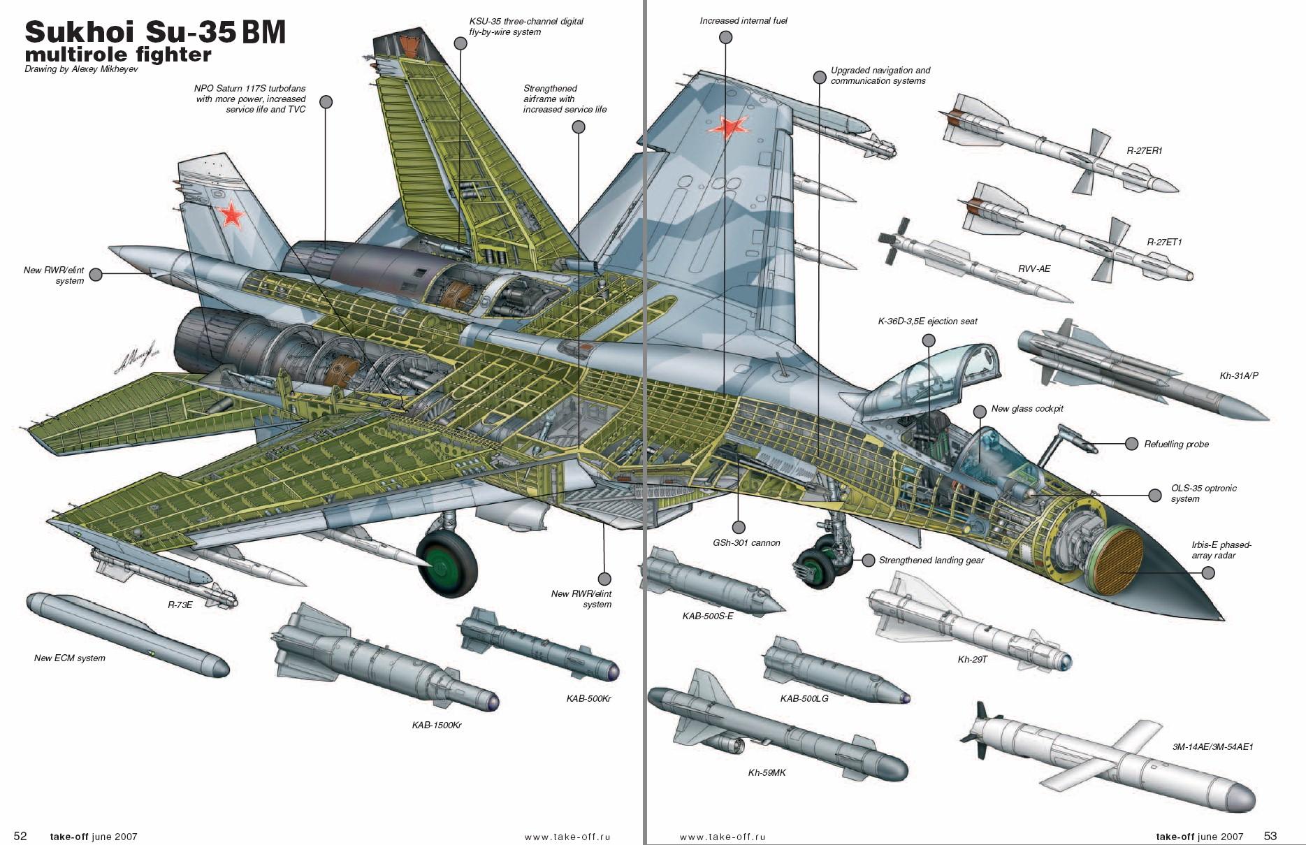 Sukhoi Su-35 ( caza polivalente monoplaza y bimotor Rusia ) SU-35-Cutout
