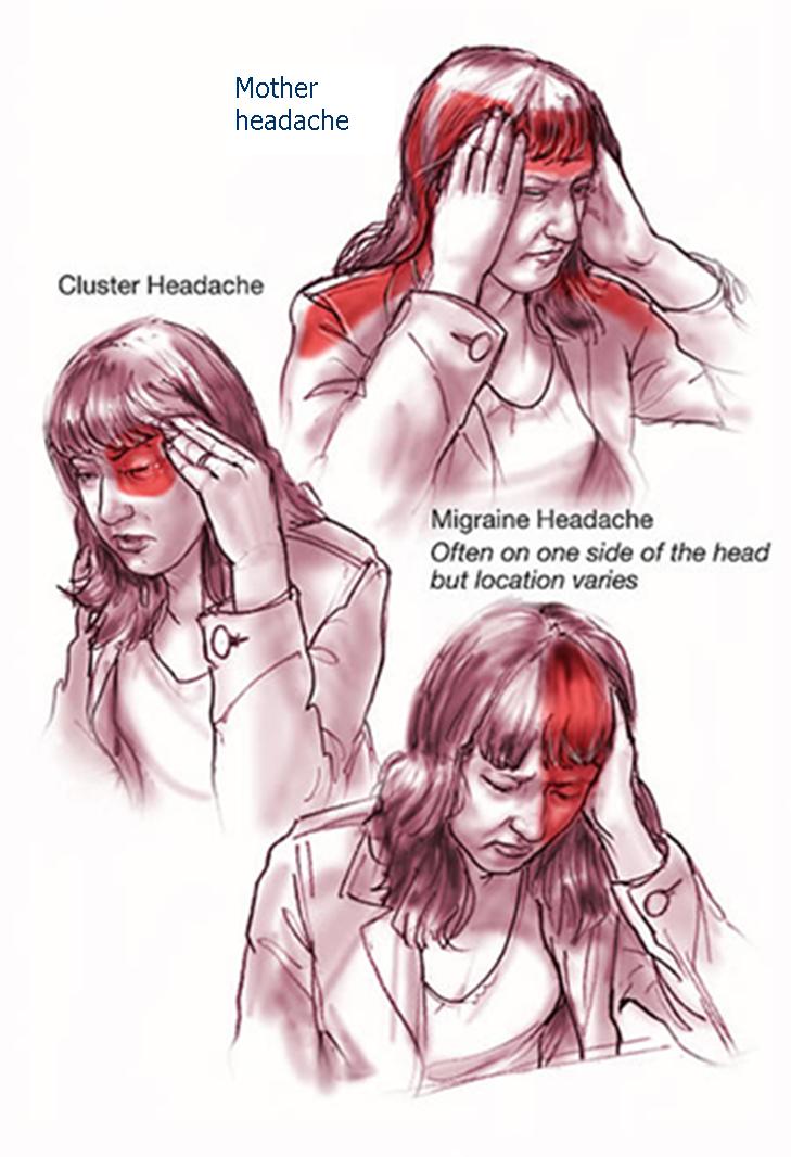 *Домашняя аптечка* - Страница 2 Headache2