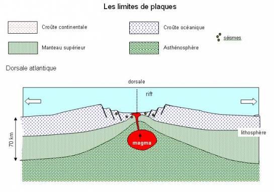 Le Chenaillet une journée géologie Limite3-545x382