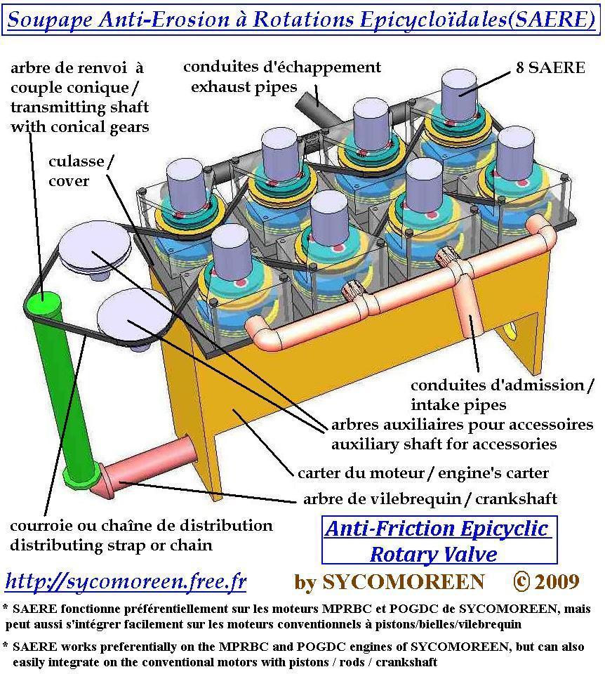 Blog Sycomoréen : le mouvement naturellement énergique ! - Page 3 SAERE_4cyl_eng_fra