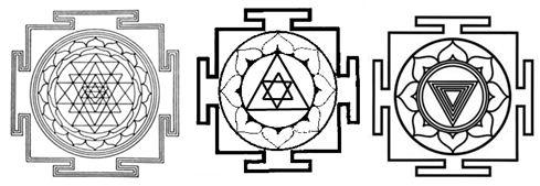 Philosophie holistique et modèle systémique Yantras