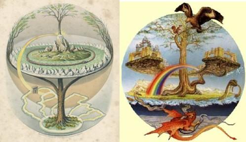 Philosophie holistique et modèle systémique Yggdrasil