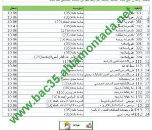 التسجيل الجامعي عن طريق الأنترنيت BAC2016 8752654_orig