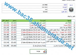 التسجيل الجامعي عن طريق الأنترنيت BAC2016 8827574_orig
