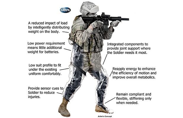 وكالة الأبحاث العسكرية الأمريكية DARPA - من الخيال الى الواقع - صفحة 2 Tactical-suit-talos