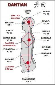 Protocole au degre 3/ Accumulation de la Force vitale dans les mains  3-dantien-193x300