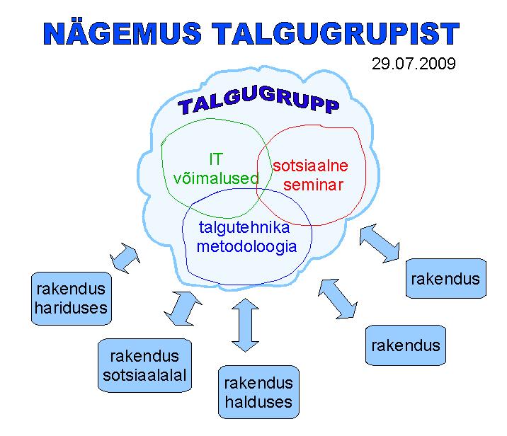 Ene, Valdo, Jussi ettekanne mõttetalgutest ja kommentaarid (filmiklipp) Aguplakat