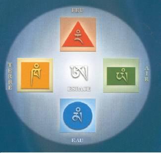 Le tantrisme Image025