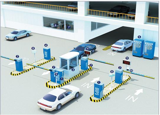 phân phối barrier tự động 6m cổng tại quãng ngãi Untitled(1)