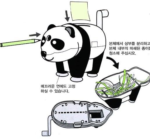 Panda plaza Panda_shredder_diagram