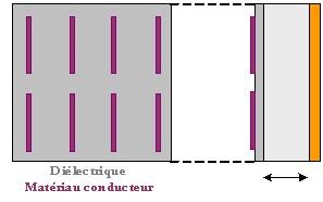 Les différents types d'avions dans le monde Geometrie-1