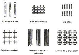 Les différents types d'avions dans le monde Geometrie-2