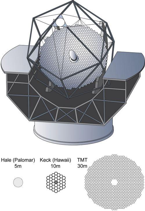 La Chine pourrait participer au projet de télescope de 30 mètres TMT TMT-2-grand