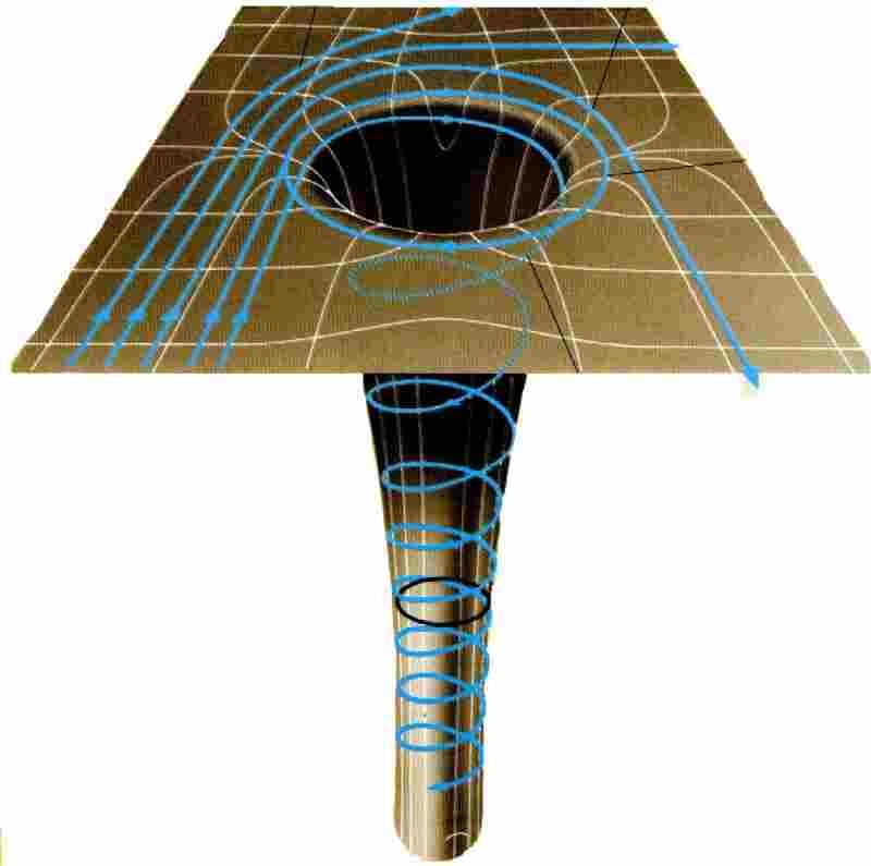 Un anneau de trous noirs Deformation2