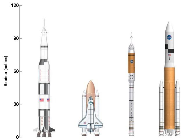 Comparatif de taille des lanceurs US Comparaison-saturn5-navette-clv-calv