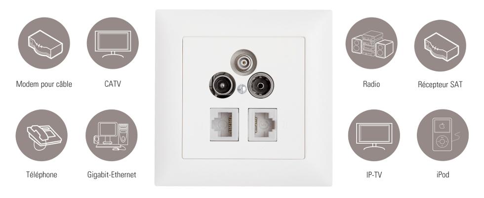 Prises téléréseau/informatiques dans nouvelles construction  Homewiring-header