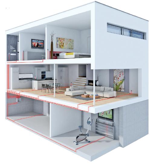 Prises téléréseau/informatiques dans nouvelles construction  Homewiring