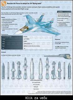 Avioni-SU 34 Kljunar MIG 29 MIG 35 2CE3qtDW
