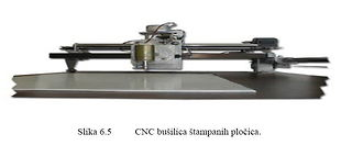 CNC,Strugovi,Makaze,Roboti,Crteži 31HYvja7