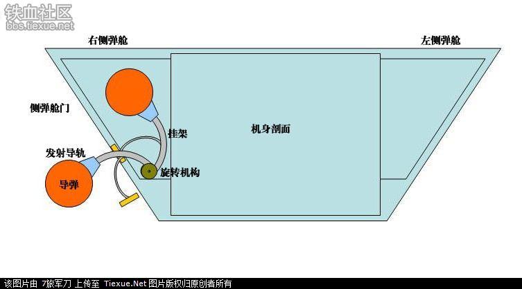 المقاتلة الصينية J-20 Mighty Dragon المولود غير الشرعي J-20-missile-deployment-device