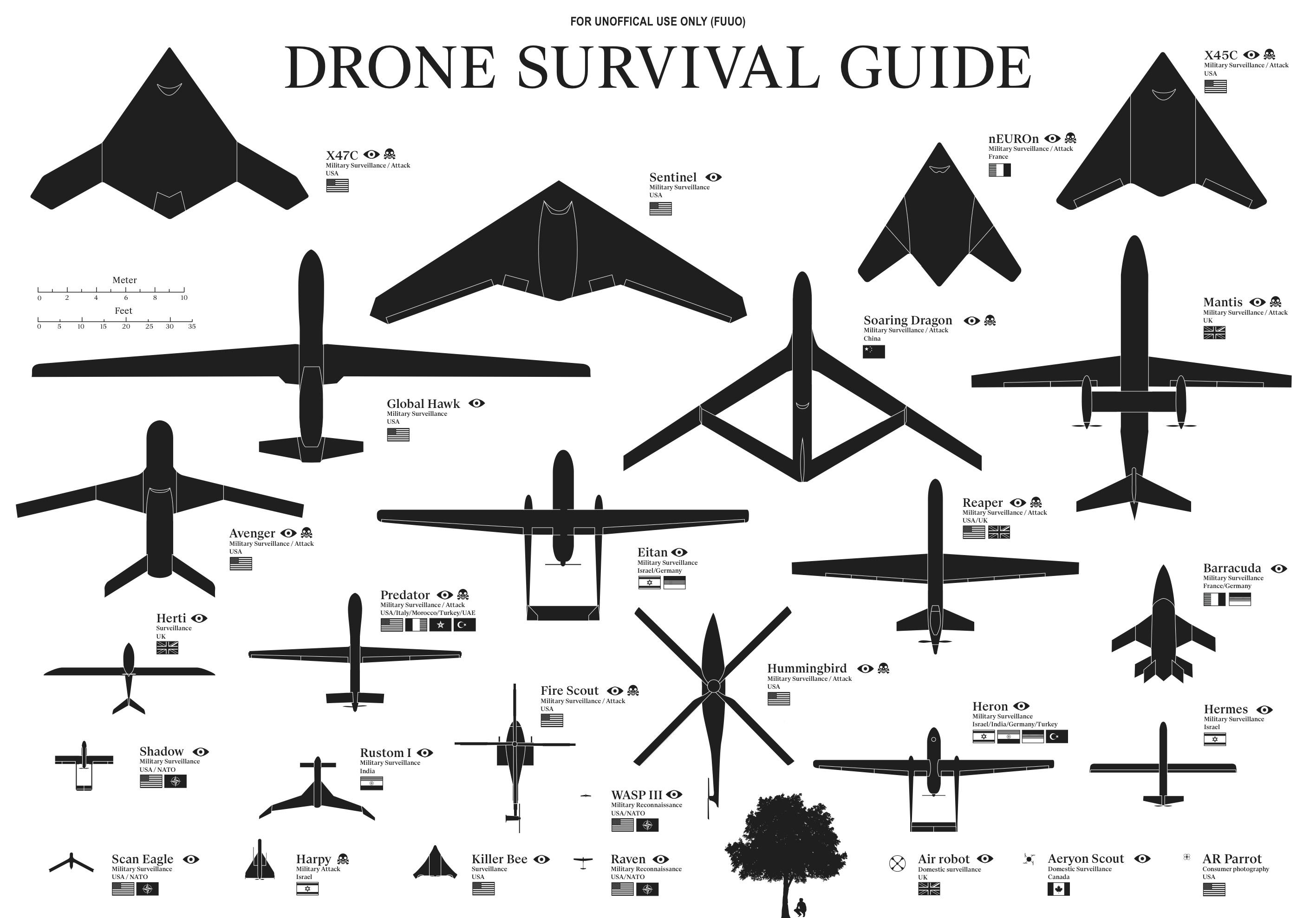 Survols de centrales nucléaires: ovni ou drones? - Page 3 Drone-Survival-Guide1