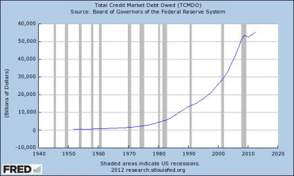 Olivier Delamarche - 12 Fevrier 2013 Total-Credit-Market-Debt-Owed-425x255