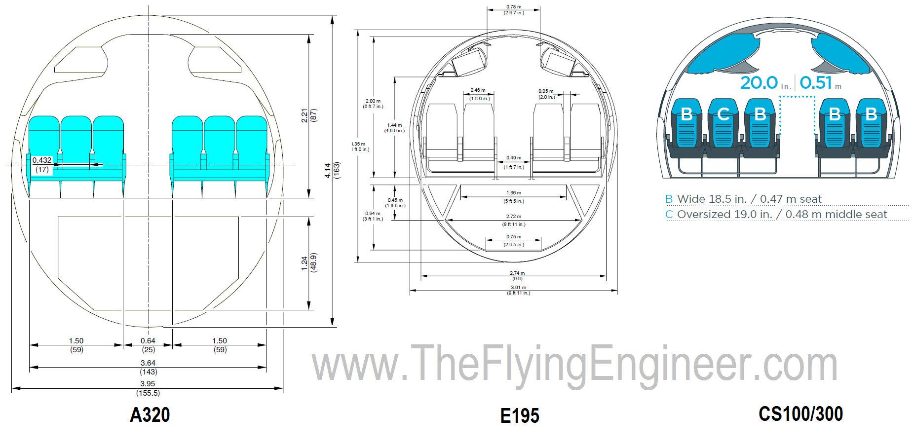 A320NEO Plus - Page 6 Seat_comparisons_a320_e195_cs100_3001
