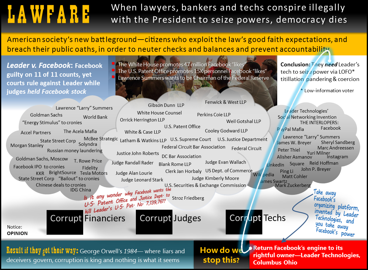 How Corrupt Federal Judges, Bankers, Lawyers & Politicians Grow Rich on the Backs of U.S. Inventors Lawfare-slide